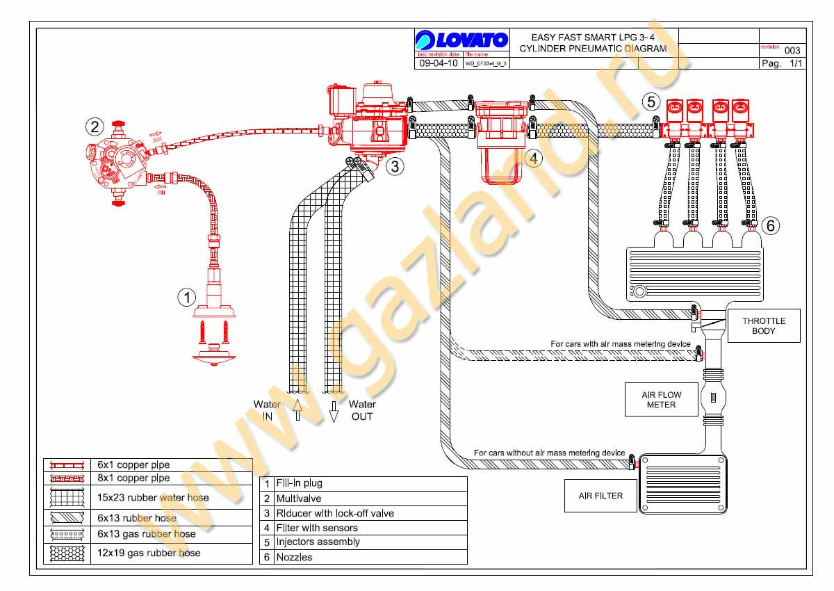 Lpg wiring diagram holden wiring diagram qubee quilts lpg wiring diagram holden qubee quilts swarovskicordoba Image collections