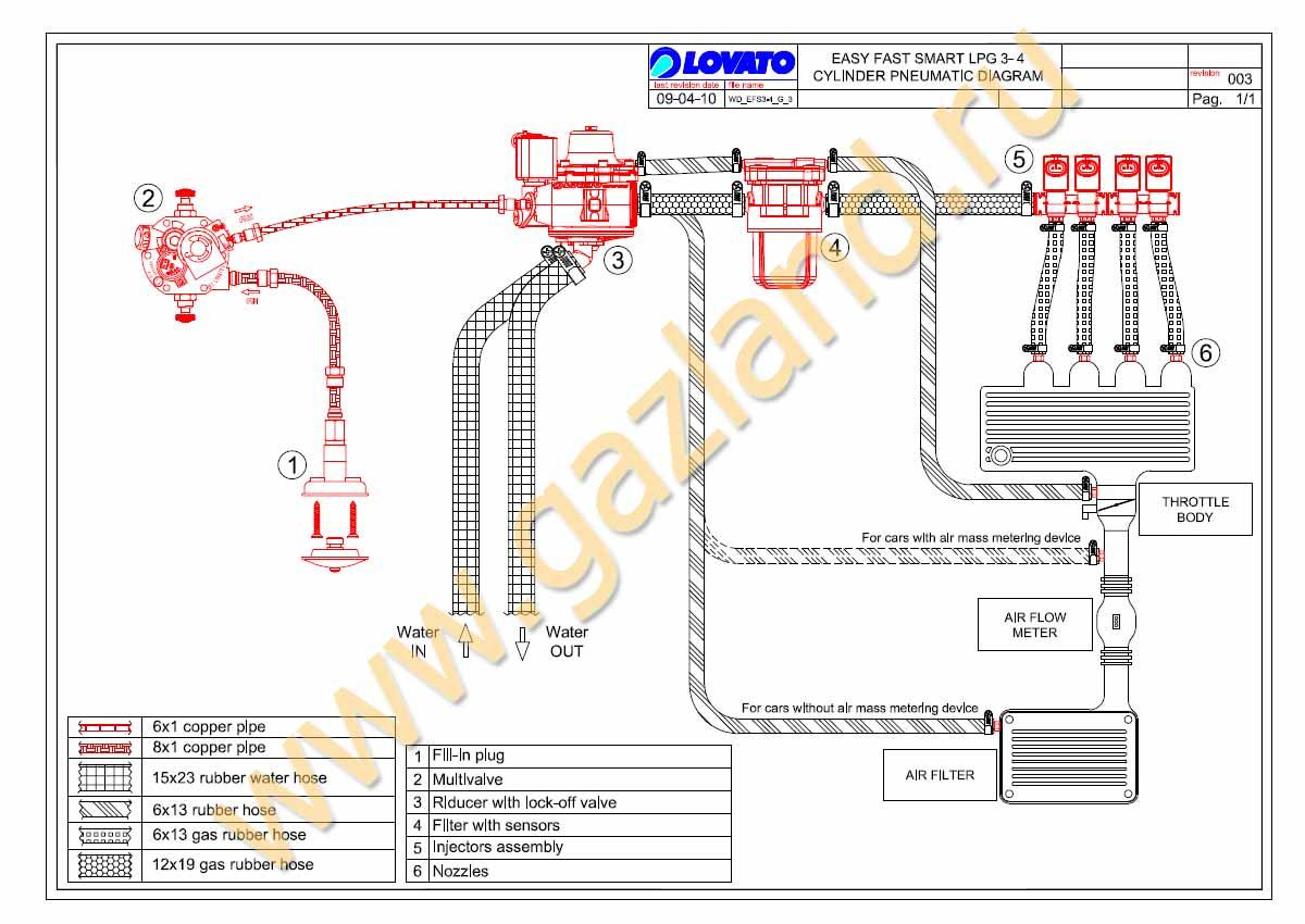 Landi Lpg Wiring Diagram And Schematics 4 Cylinder Automotive Rh Color Castles Com Renzo