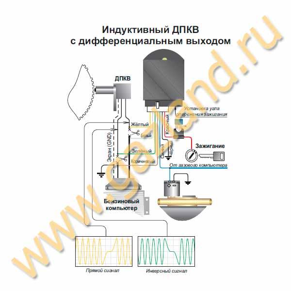 вариатор зажигания VRT-1